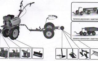 Сцепки и бороны для мотоблоков Нева. Обзор, их виды и варианты