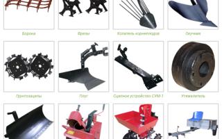 Обзор заводского навесного оборудования  для мотоблоков Ока