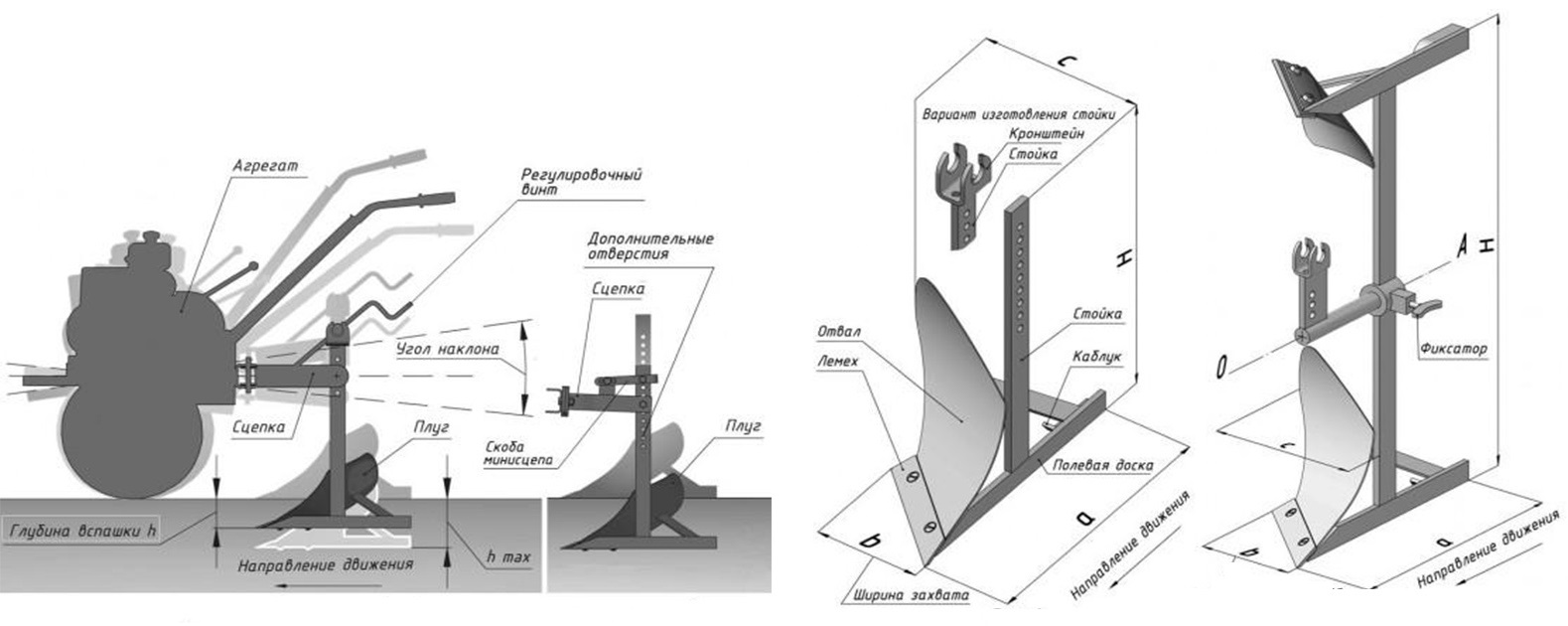 Общая схема самодельного плуга для мотоблока МТЗ