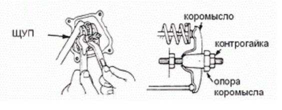 Регулировка зазора в клапанах на мотоблоке МТЗ