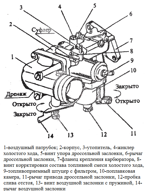 Схема карбюратора К-45 на мотоблок МТЗ