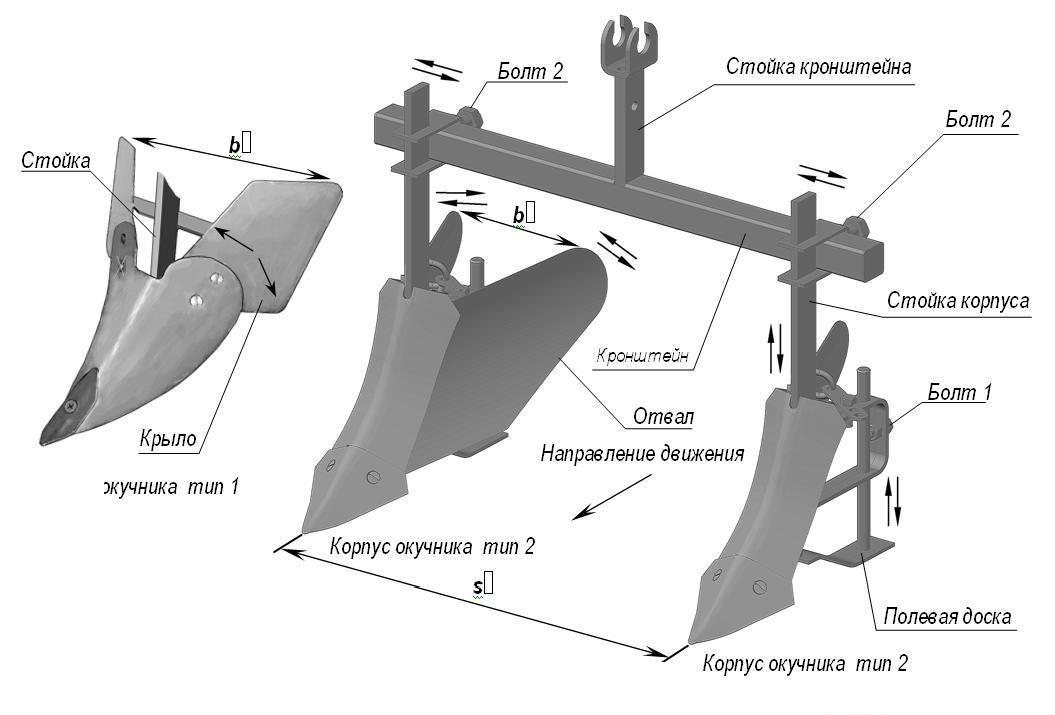 Схема самодельного окучника для мотоблока МТЗ