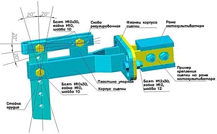 Схема самодельной сцепки для мотокультиватора Крот