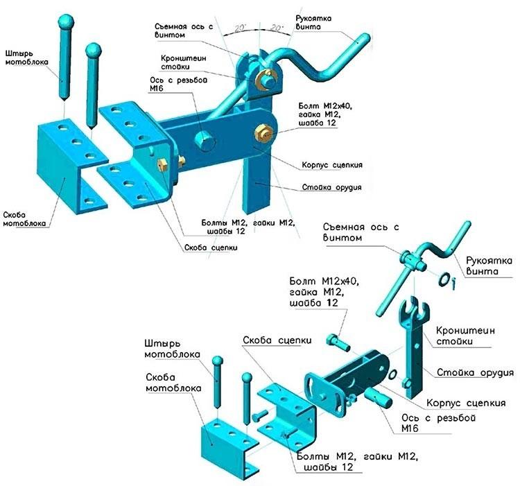 Схема сцепки для мотокультиватора Крот