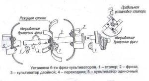 Схема установки 6 фрез-культиваторов на нева МК-200
