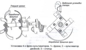 Схема установки четырех фрез на Нева МК-200
