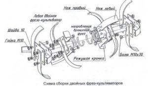 Схема установки двойных фрез-культиваров на Нева МК-200