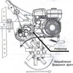 схема редуктора Нева МК200