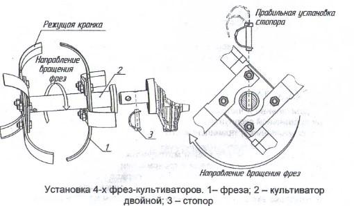 схема установки фрез на МК100