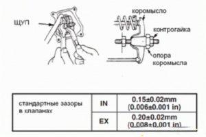 Регулировка клапанов на МТЗ-12