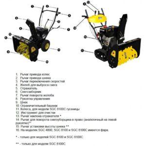 Устройство снегоуборщика Huter SGC 4000