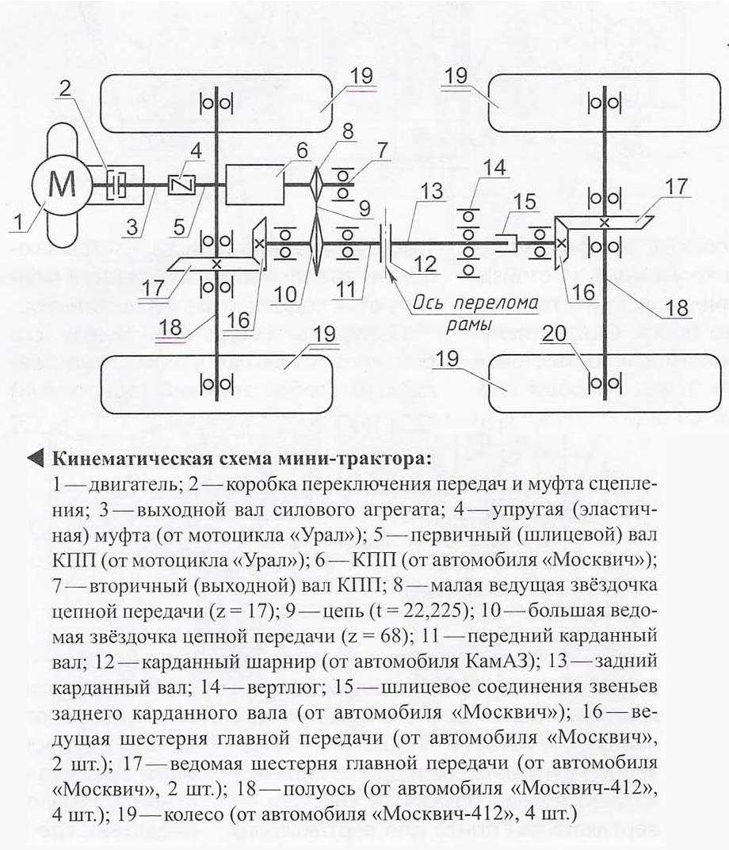 Кинематическая схема мини-трактора мотоблока МТЗ