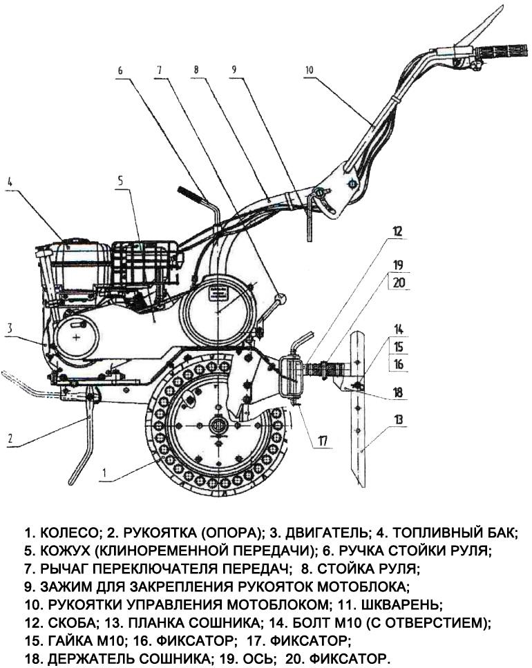 Схема мотоблока Салют 5 БС- 6,0