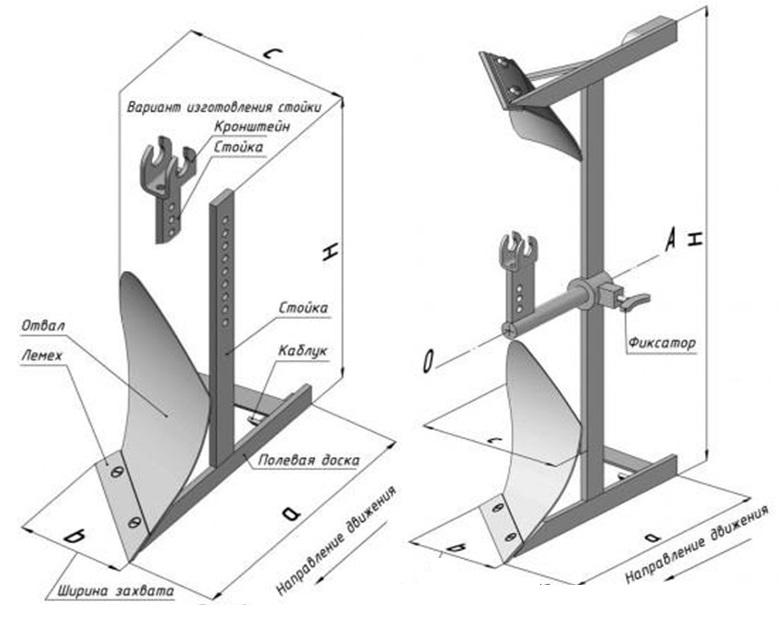 Схема плуга на мотоблок САлют