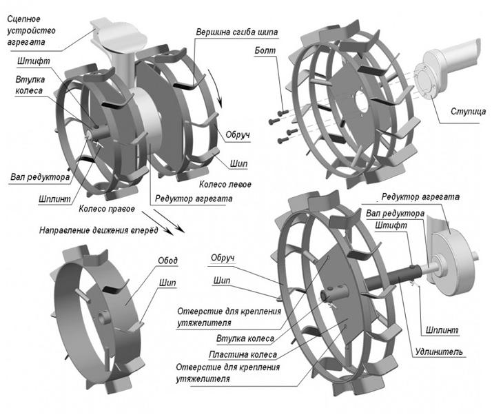 Схема самодельного грунтозацепа для мотоблока МТЗ