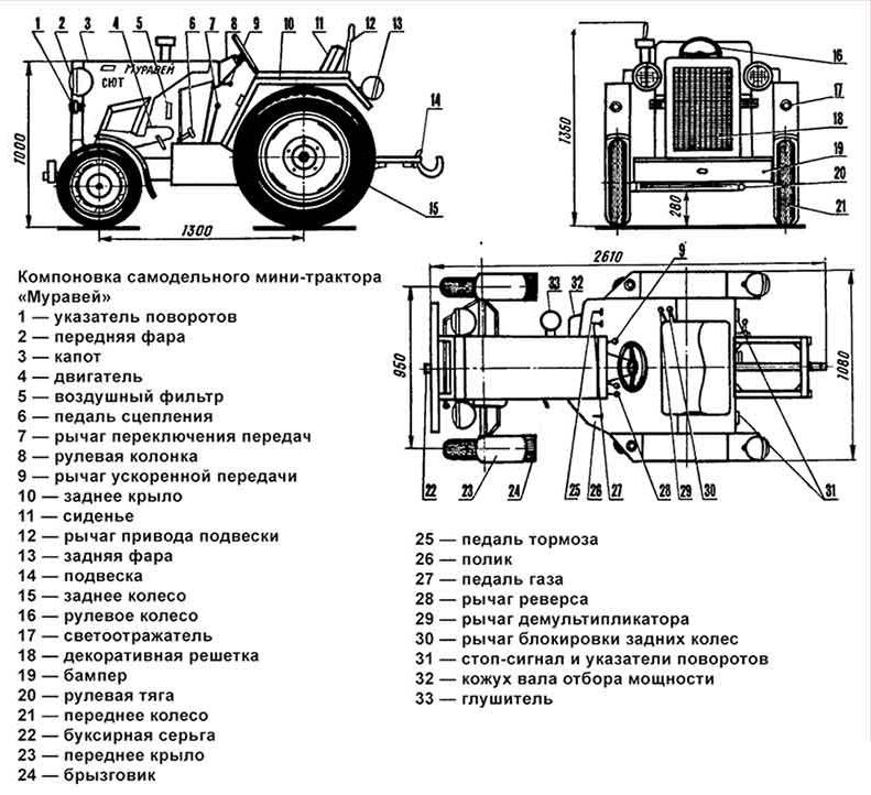 Схема самодельного минитрактора на мотоблоке МТЗ