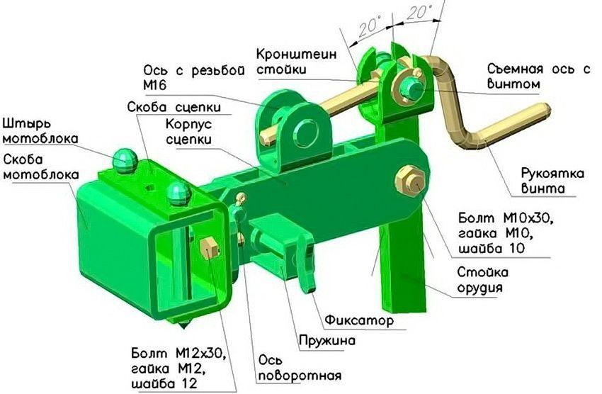 Схема самодельной сцепки для мотоблока МТЗ