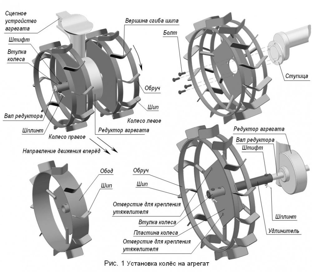 Cхема установки грунтозацепов на мотоблок Ока