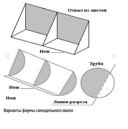 Изготовление самодельного отвала из металлических листов и трубы.
