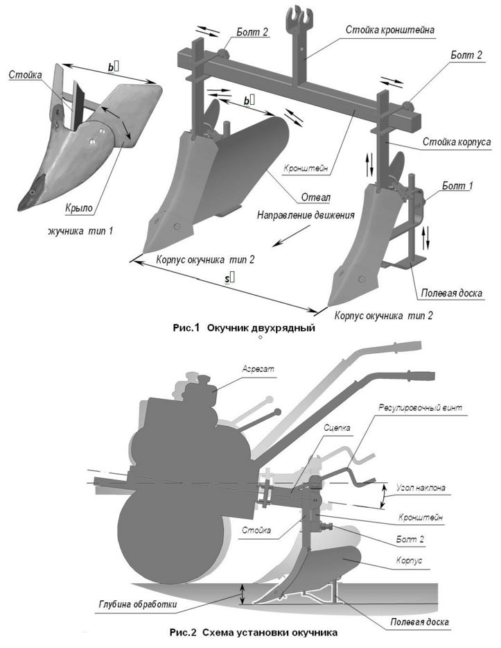 Cхема установки двухрядного окучника на мотоблок «Ока»