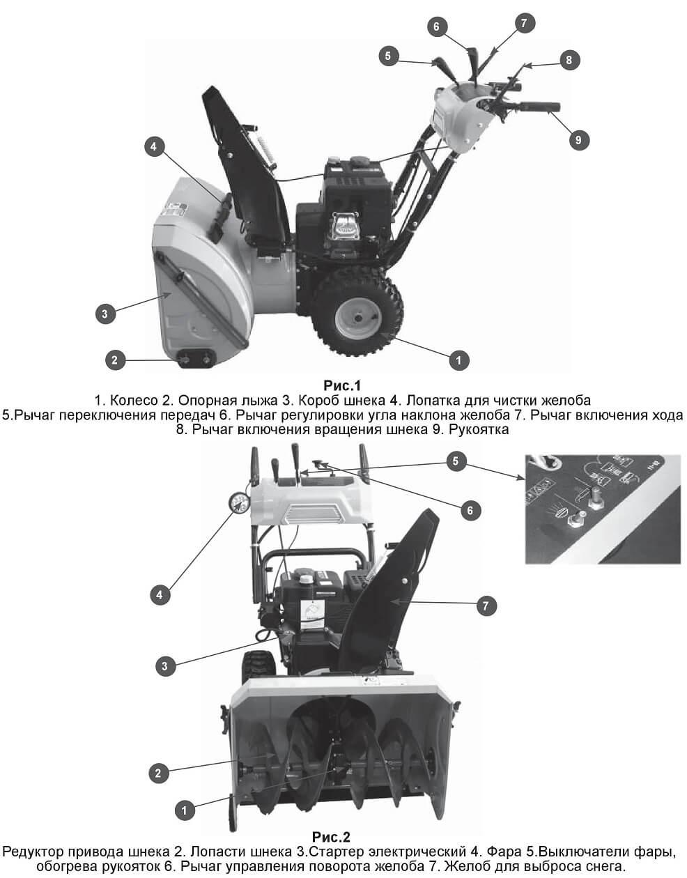Основные узлы и органы управление снегоуборщика Champion