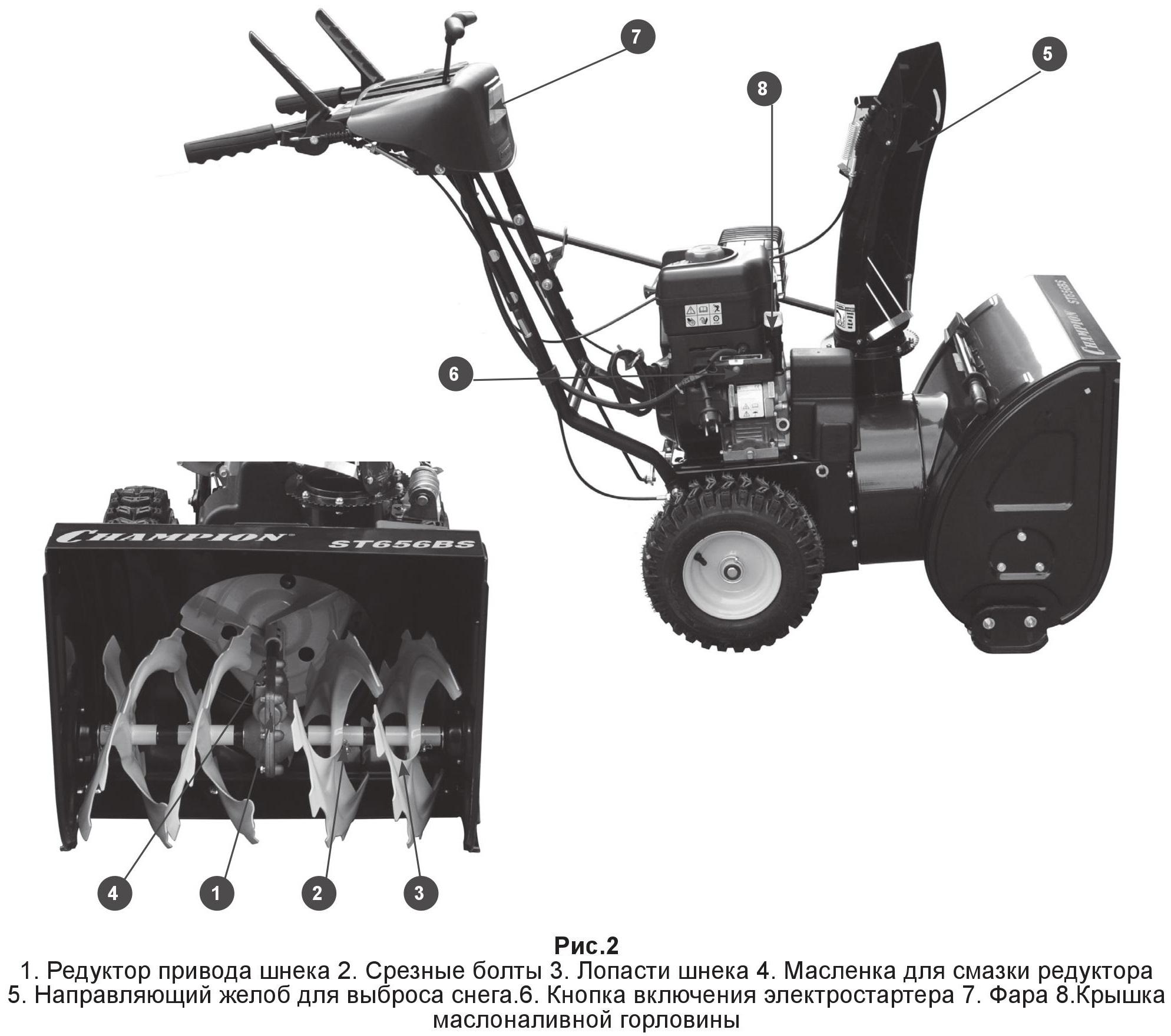Основные узлы снегоуборщика Champion ST1170BS