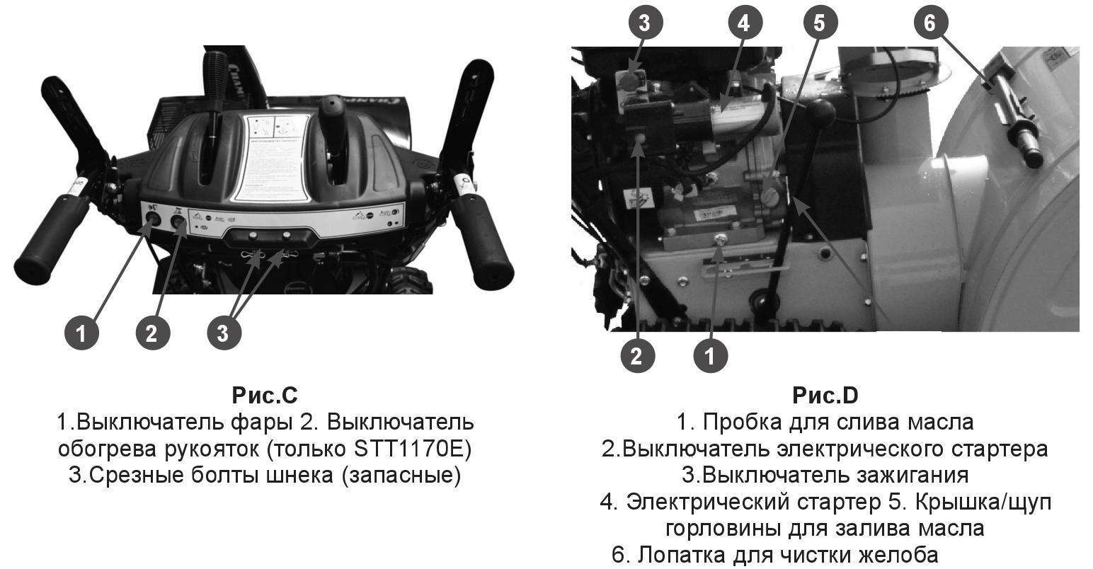 Основные узлы снегоуборщика Champion STT1170