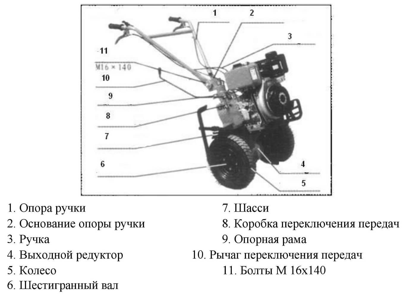 Схема мотоблока Weima