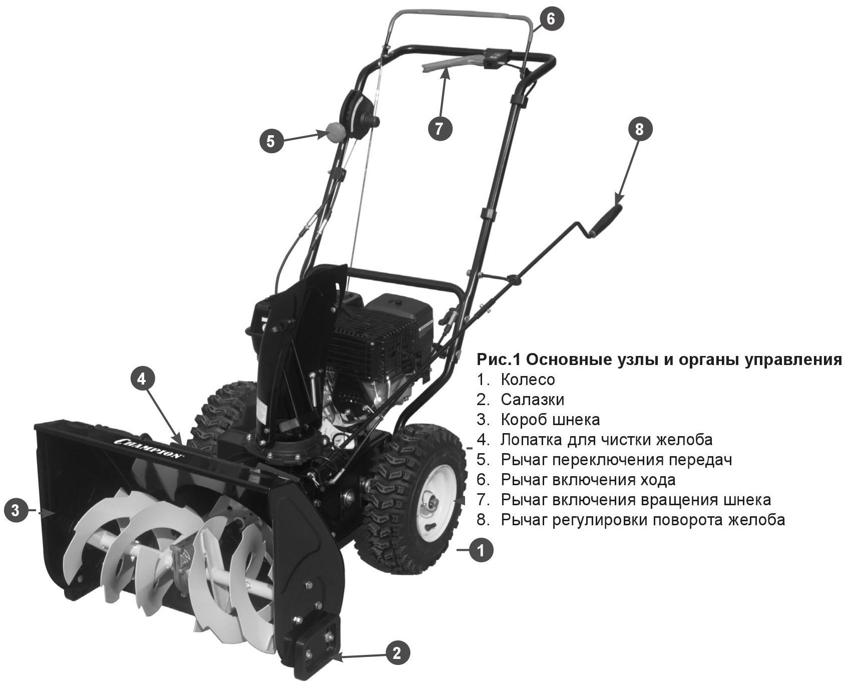 Схема снегоуборщика Champion ST556