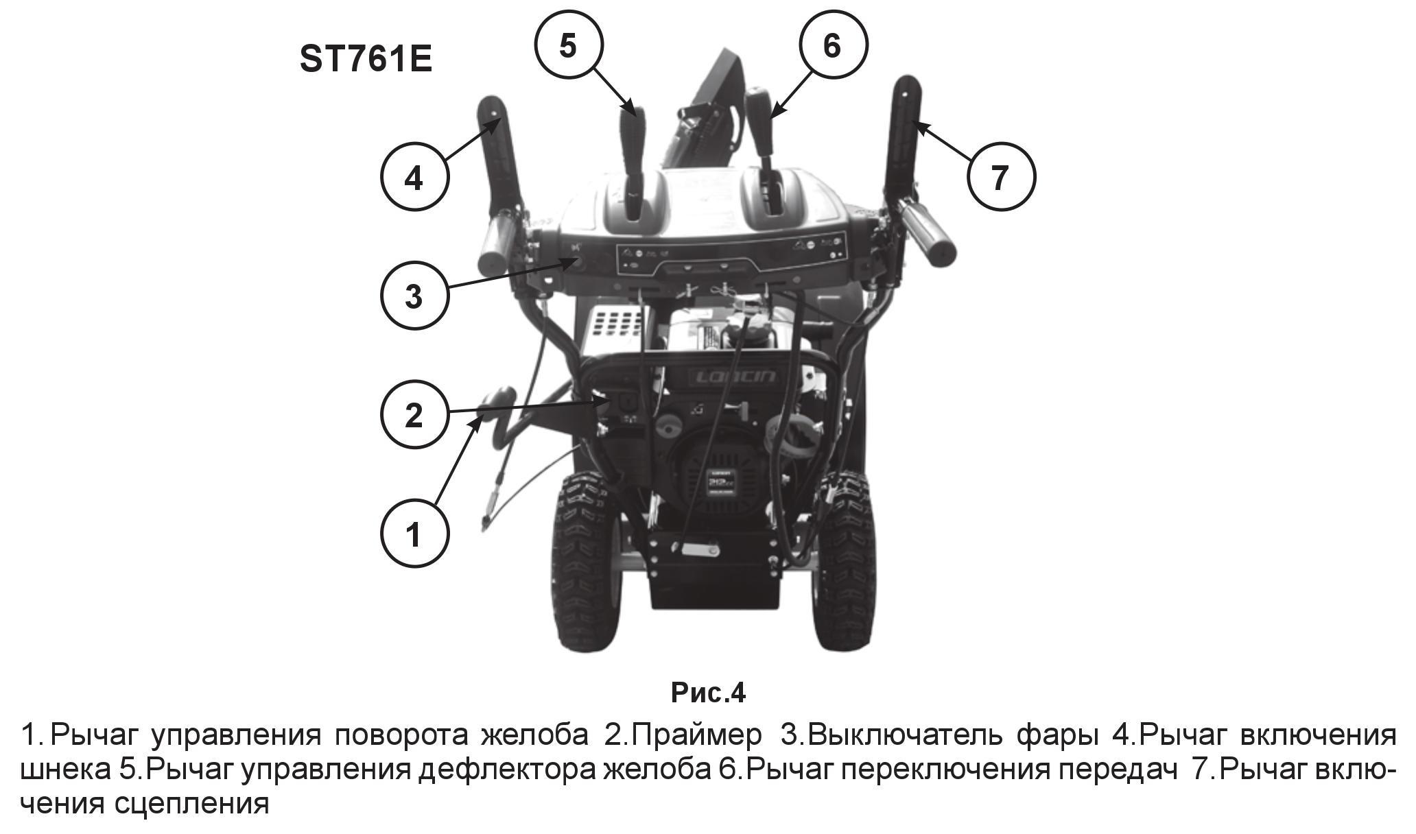 Схема снегоуборщика Champion ST761E