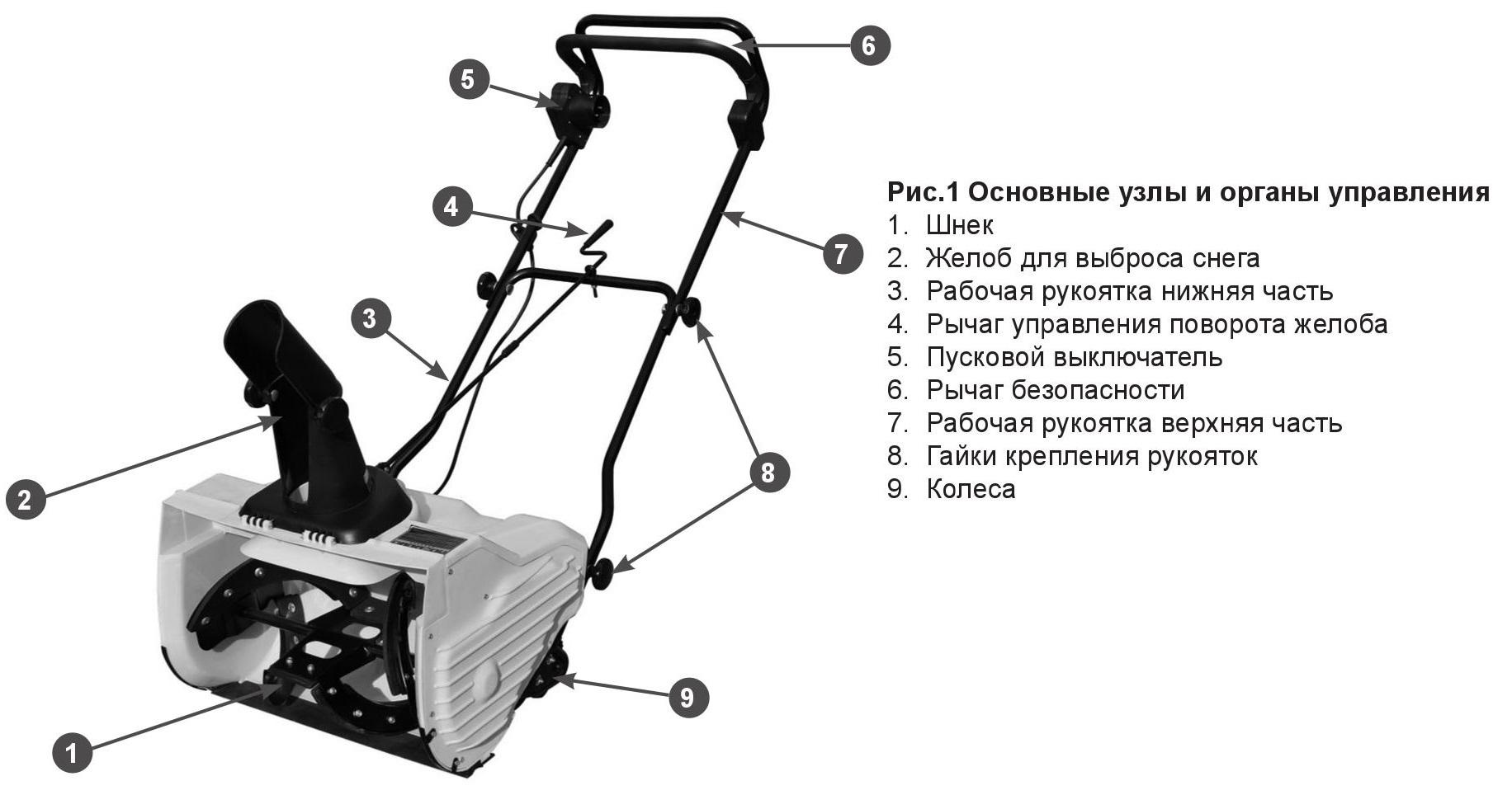 Схема снегоуборщика Champion STE1650