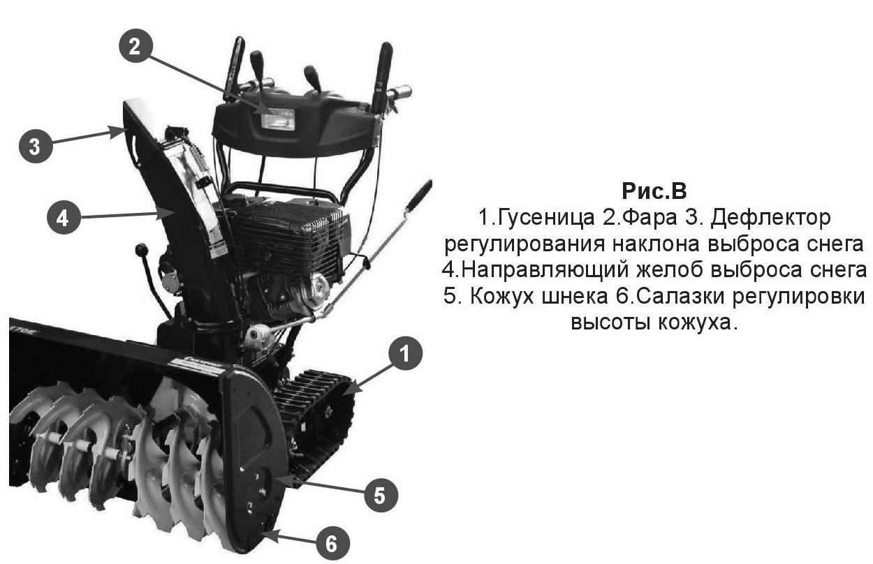 Схема снегоуборщика Champion STT1170E
