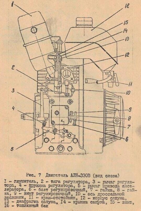 Схема двигателя АЛН-330В