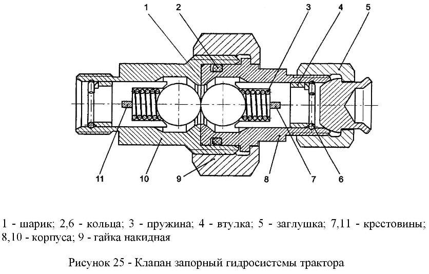 Схема клапана гидросистемы минитрактора ХТЗ