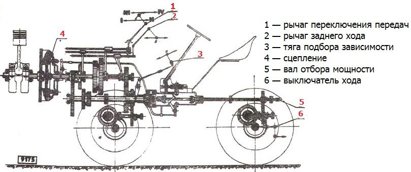 Схема минитрактора ТZ-4k-14 Deutz