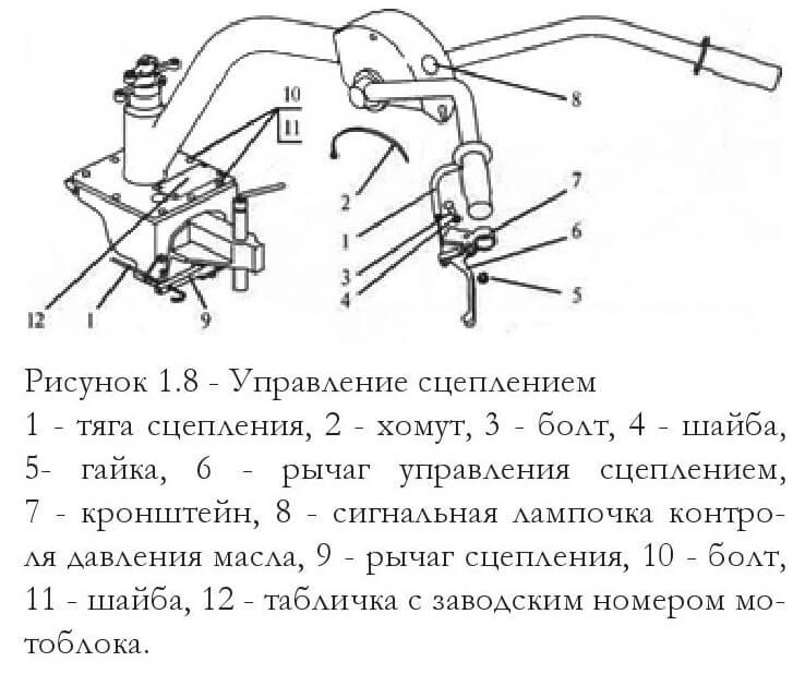 Схема управления сцеплением