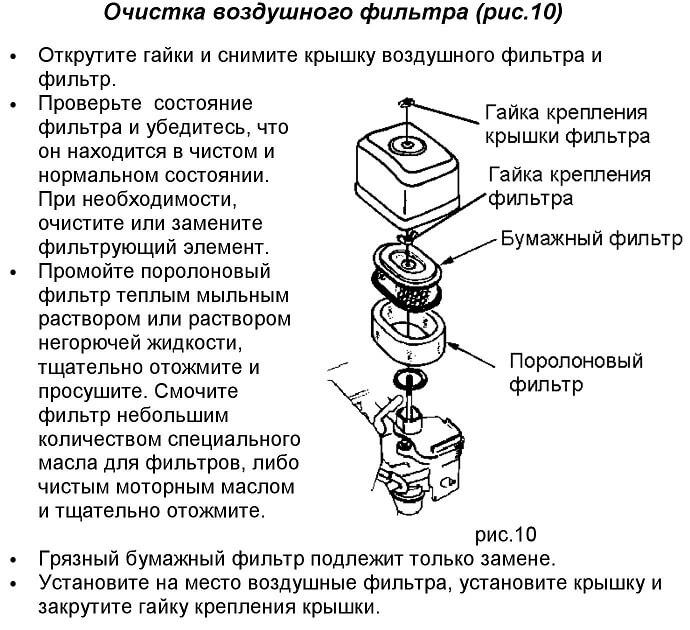 Схема устройства и очистки воздужного фильтра