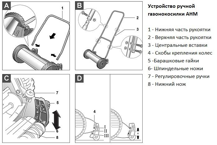 Устройство газонокосилки Bosch Ahm-30