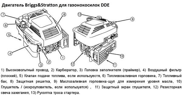 Схема двигателя для газонокосилки DDE
