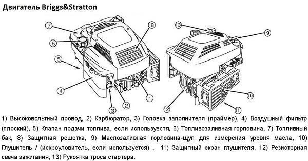 Схема двигателя для газонокосилки