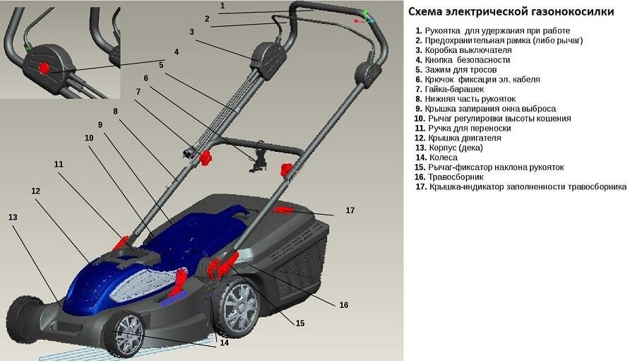 Схема электрической газонокосилки