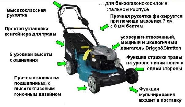 Устройство бензиновой газонокосилки Makita