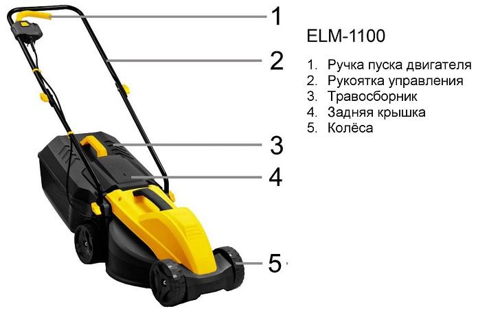 Устройство газонокосилки Huter ELM-1100