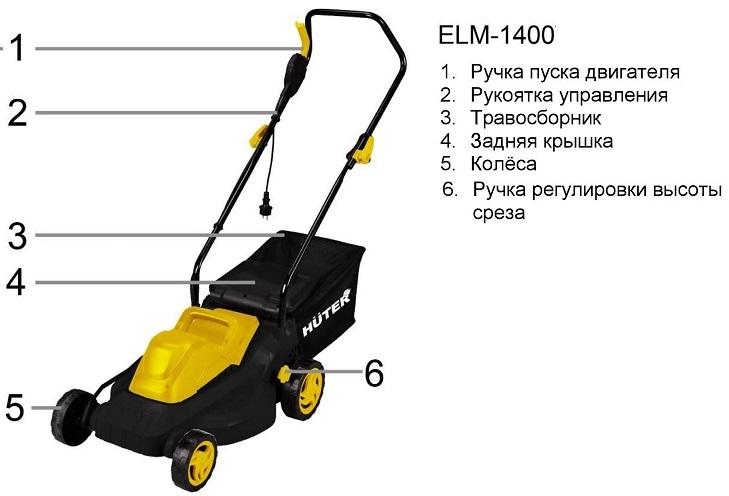 Устройство газонокосилки Huter ELM-1400