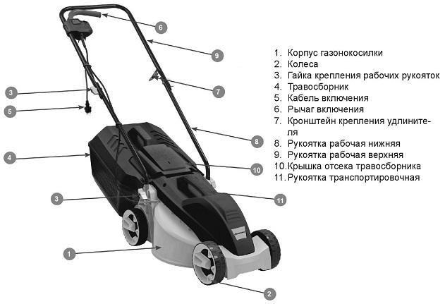 Устройство электрической газонокосилки Champion