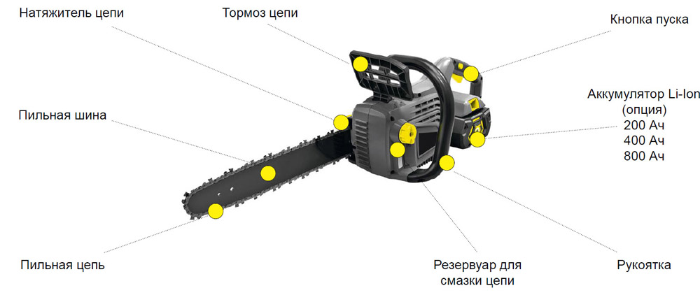 Karcher-CS-330-Bp: комплектация