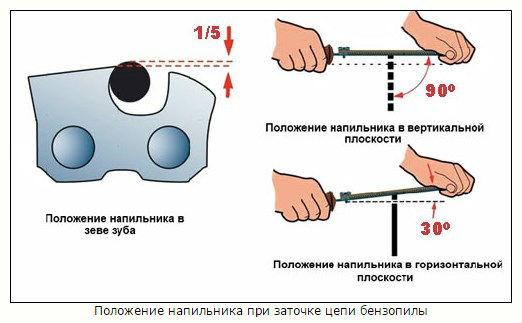 Положение напильника при заточки цепи
