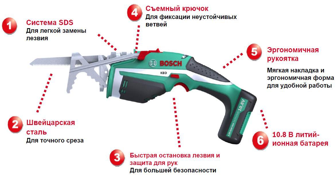 Устройство аккумуляторной сабельной пилы Bosch